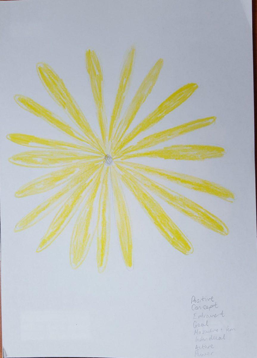 big-yellow-daisy-intuitive-nature-e1519616417221.jpg